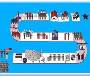 فرآیند انتخابات ریاست جمهوری در امریکا – ۱